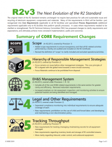 Image of document page, highlighting five of the proposed changes in the new R2v3 standard.